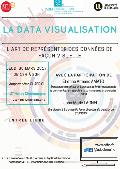 data-visualisation-adbs.png